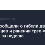 В ДНР сообщили о гибели двух ополченцев и ранении трех мирных жителей за неделю
